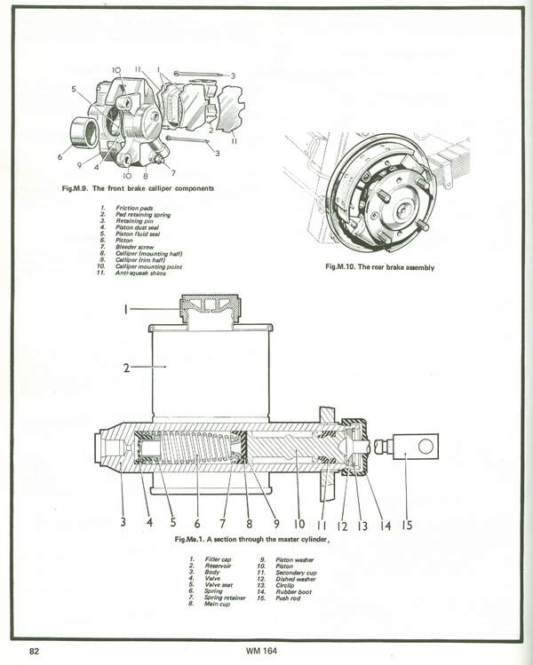 Mg midget master cyclinder diagram